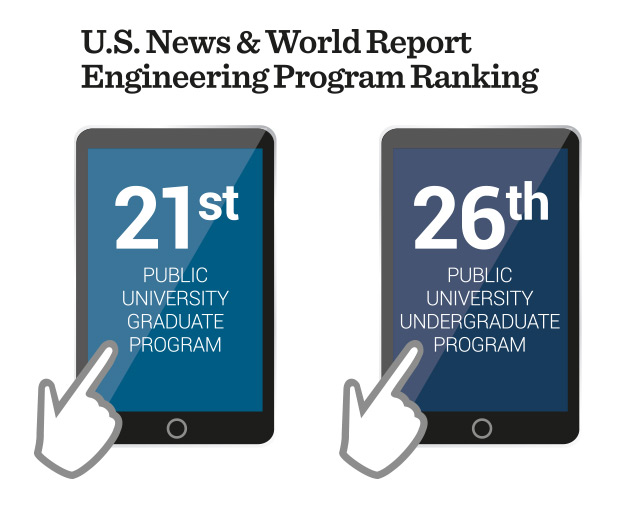 Facts And Figures The Henry Samueli School Of Engineering At Uc Irvine