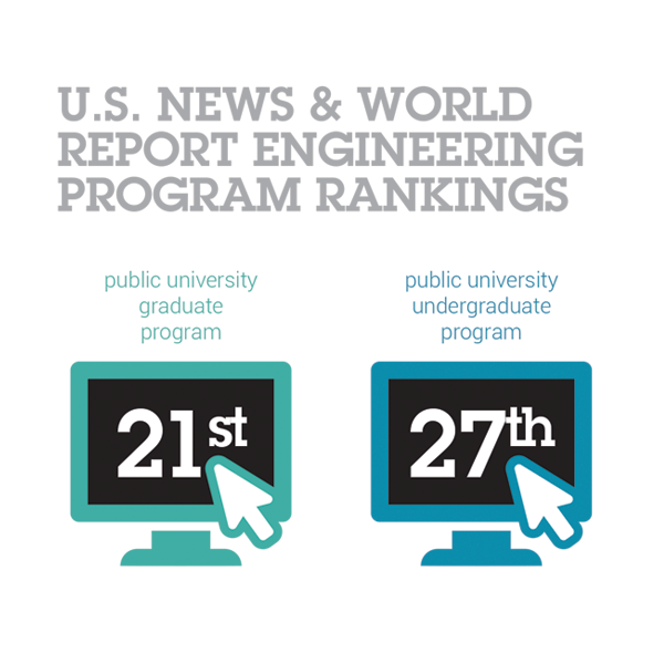 U.S. News & World Report Engineering Program Rankings