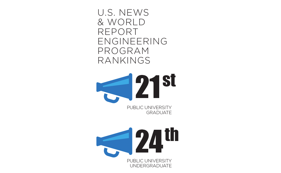 2016-17 U.S. News & World Report Engineering Program Rankings