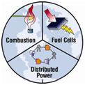 Advanced Power and Energy Program (APEP)
