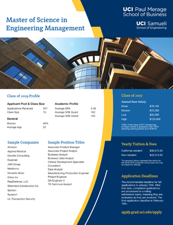 Graduate Studies MSEM Profile Sheet