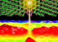 A team led by UCI materials science researchers was the first to measure phonons, quantum mechanical vibrations in a lattice, at individual defects in a crystal. The breakthrough opens the door to the engineering of better materials for use in high-technology devices. Xiaoqing Pan / UCI