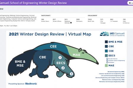 WDR 2021 Virtual Fair Map